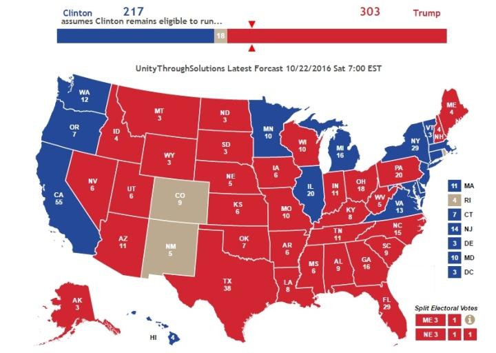 Trump Landslide Predicted